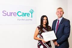 SureCare UK Franchise | Home Care Business