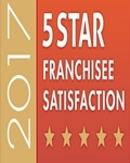 Razzamataz Theatre Schools Is Rewarded With 5 Star Satisfaction
