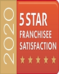 The Franchise Satisfaction Benchmark
